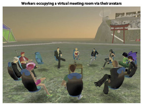 Virtual Meeting with avatars
