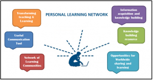 personal-learning-network3