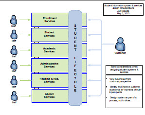student_system_design_v2_th